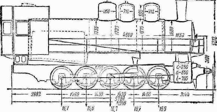Схема паровоза серии Эр